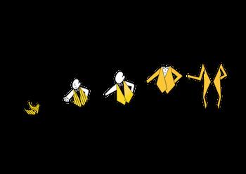 Butler evolutie